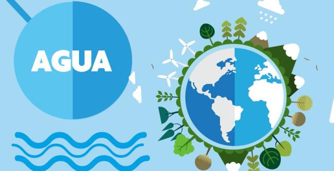 Comunidades Sustentables – Tema Agua